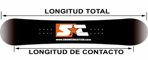 Especificaciones técnicas de las tablas de snowboard